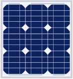 Панель солнечных батарей высокой эффективности Mono и поли с Ce RoHS
