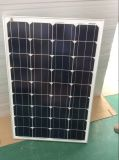 250W Mono Solar Panel para Sustainable Energy