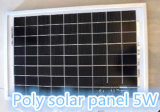 Sale caldo fuori da Grid Solar Mono Panels (KSM5w-115W)