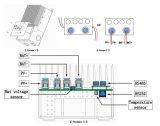 controlador solar da carga de 60A 12/24/36/48V MPPT (QW-MT4860A)
