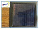 Leistungs-helle Solarleuchte