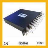 "19 "" SFP 모듈을%s 가진 랙마운트 광섬유 Mux/Demux CWDM"