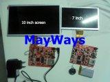 Gute Qualitätsknall-Bildschirmanzeige-Baugruppe - LCD-Bildschirmanzeige