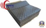Anti-Slip поверхностная Anti-Aging и сверхмощная стабилизированная резиновый циновка