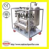 Tyk usou o petróleo fireresistant que recicl a máquina na venda