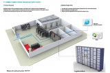De volledige Automatische Intelligente Kast van het Kabinet van de Opslag met IC Kaart