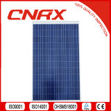 comitato di energia solare di 310W PV con l'iso di TUV