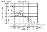 L'EC fusa sotto pressione alluminio smazza il ventilatore di 220*220*76mm