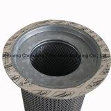 空気圧縮機はSullairの圧縮機のための空気油分離器を250042-862、02250061-137分ける