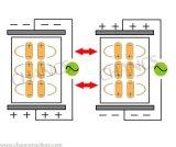 Générateur d'à haute fréquence pour le dépliement de contre-plaqué
