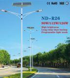 126W LED hohe Helligkeits-Solarstraßenlaterneauf Verkauf