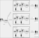 無線会議システムか解釈装置