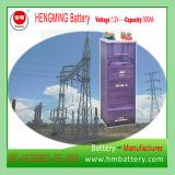 batteries de plaque 110V et chargeur de batterie Pocket cadmium-nickel pour la sous-station