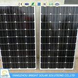Lampade di via autoalimentate solari economizzarici d'energia solari dell'Africa