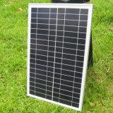 50Wモノクリスタルケイ素の太陽電池パネル