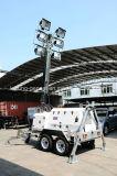 T1000 Reeks van de Generator van de Reeks van de Generator van de Toren van de Reeks de Mobiele Lichte/Diesel/Diesel Reeks/Genset produceren/Diesel die Genset