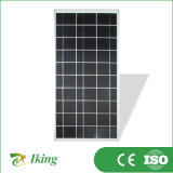 HomeのためのLowest Price Solar Panel 15W Portable Solar Panel