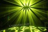 Сильный свет шарика 40W влияния СИД Moving головной и свет этапа