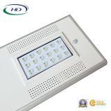 Jardín del Ce y del sensor LED del certificado 18W PIR de RoHS/luz de calle solares integrados