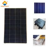 Painéis solares polis de eficiência elevada (KSP140W)
