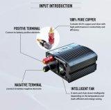 invertitore di energia solare di prezzi competitivi 150W con il certificato del Ce