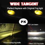 H8/H11 LED Nebel-Birnen (20W, kleines, wasserdicht)