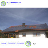 De zonne-energie van het van-net van het Gebruik van de familie