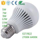 Uso Emergency della lampada della lampadina del LED