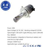 Faro automatico dell'automobile LED della lampadina H4 di C6-Update LED (H1, H7, H8, H9, H11, 9006, 9005)