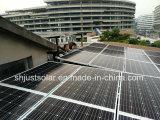 Панели солнечных батарей ранга 255W Mono с ценой по прейскуранту завода-изготовителя