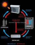 Acondicionador solar híbrido montado en la pared con el cambiador de calor azul de la capa