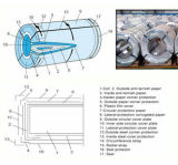 Galvanisiertes Stahlring-Blatt SGCC