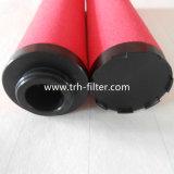 Textilersatzteile Ba300427 ersetzen Picanol Filtereinsatz