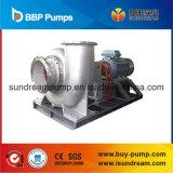 De centrifugaal Dt Fgd Pomp van de Ontzwaveling van het Rookgas