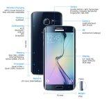 Originale genuino di nuova vendita 2016 per il telefono mobile del bordo della galassia S6 di Samsong Galaxi S6 G920 (più) 32GB/64GB G925