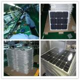 260W het Zonnepaneel Solar Module van Poly PV