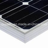150W Monocrystalline PV Solar Module