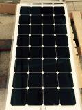 Comitato solare semi flessibile laminato di alta efficienza 100W della Cina