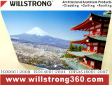 Willstrong a annoncé la matière composite en aluminium de panneau de Signage&Graphic