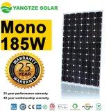 Comitato solare monocristallino superiore 180 185W