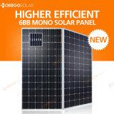 Morego самый новый PV/фотовольтайческая Mono панель солнечных батарей 330W-335W