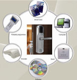 機密保護のホテルの部屋の電子カードロックシステム