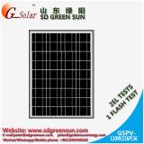 painel 110W solar poli para a luz de rua solar
