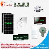 fonte de alimentação solar sozinha do carrinho 540W para o uso Home