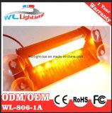 Maske grelles Lightbar Emergency Licht des Plattform-Gedankenstrich-LED