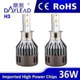 卸売価格の高品質の穂軸チップLEDヘッドライト
