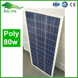 80Wワットのインドの市場ごとの多太陽電池パネルの価格