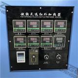 Halb automatische Rotationsplastikblasformen-Maschine