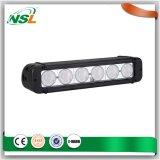 가장 밝은 크리 사람 LED 표시등 막대 80W LED 표시등 막대 23inch LED 바 빛