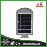 Indicatori luminosi alimentati solari superiori della parete con il certificato del Ce